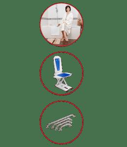 sécurité de la salle de bain avec porte de bain élévateur de bain et poignées de maintien