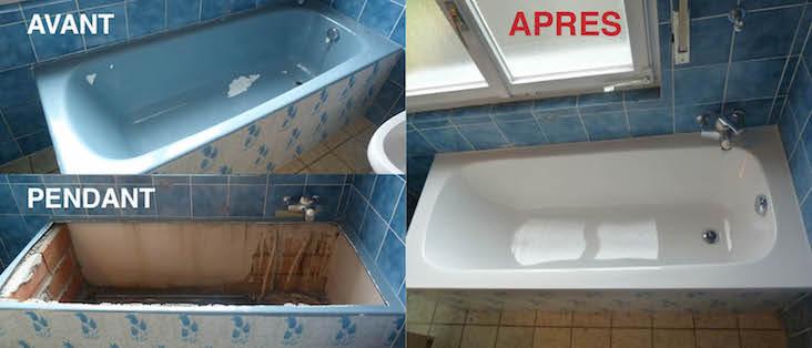 remplacement baignoire sans degats
